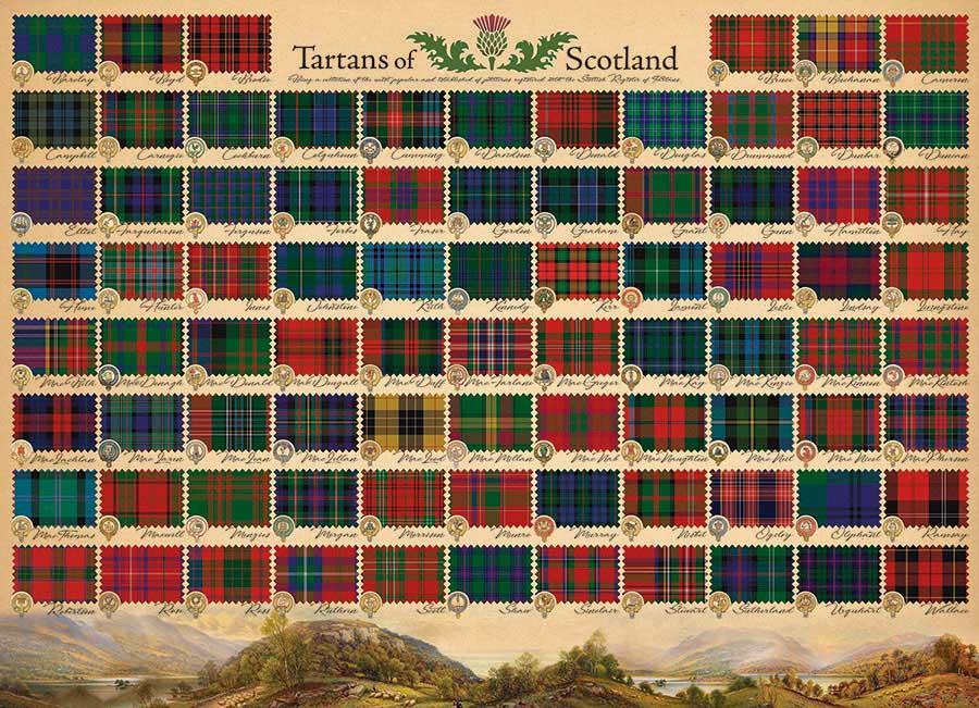 Puzzle Cobble Hill Tartanes de Escocia de 1000 Piezas