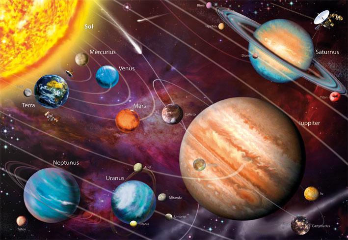Puzzle Educa Sistema Solar (Neón) de 1000 Piezas