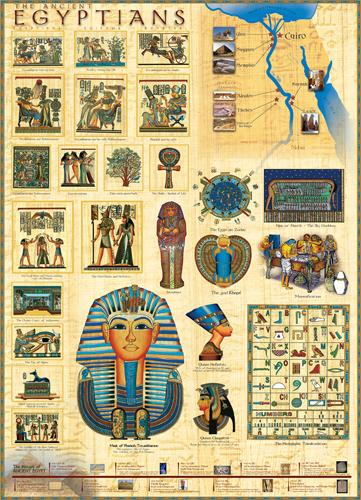 Puzzle Eurographics Antiguo Egipto de 1000 Piezas