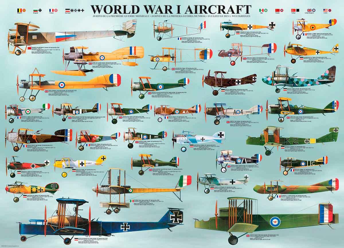Puzzle Eurographics Aviones 1ª Guerra Mundial de 1000 Piezas