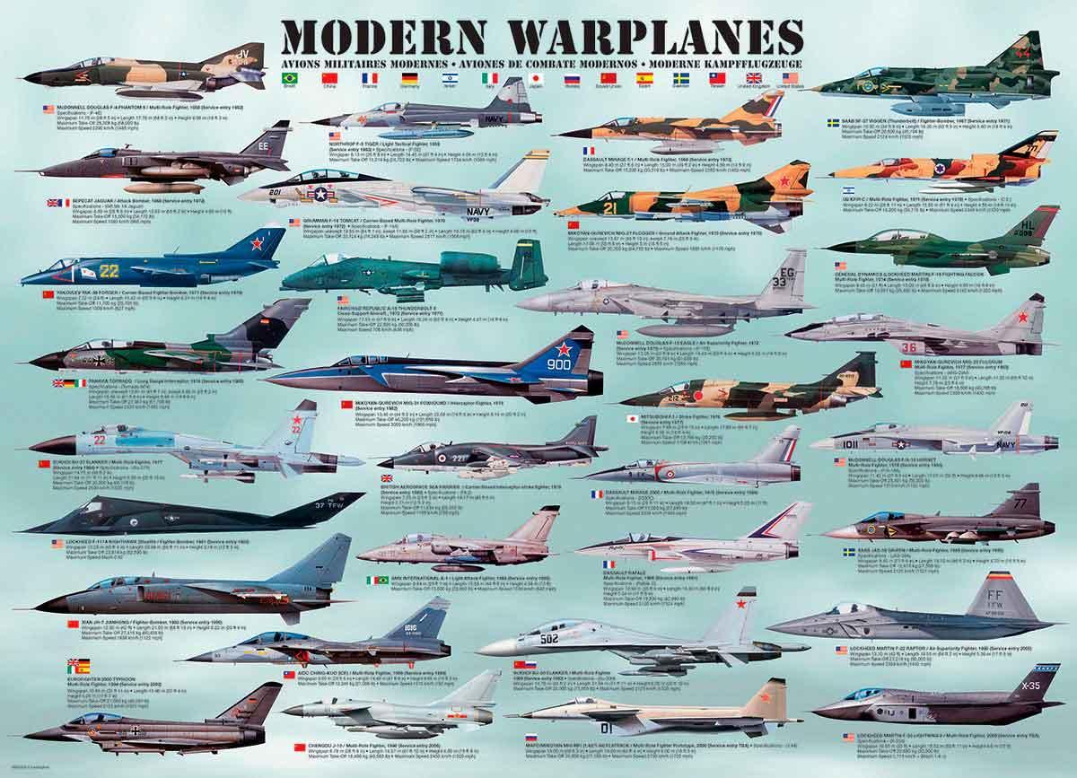 Puzzle Eurographics Aviones de Guerra Modernos de 1000 Piezas