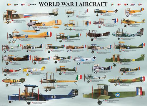 Puzzle Eurographics Aviones de la Primera Guerra Mundial de 1000