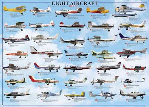 Puzzle Eurographics Aviones Ligeros de 1000 Piezas