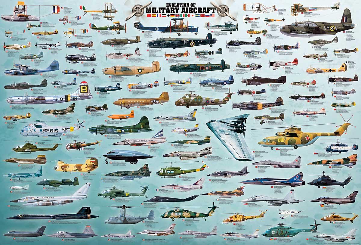 Puzzle Eurographics Aviones Militares de 2000 Piezas