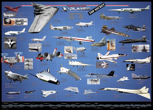 Puzzle Eurographics Aviones Norteamericanos de 1000 Piezas