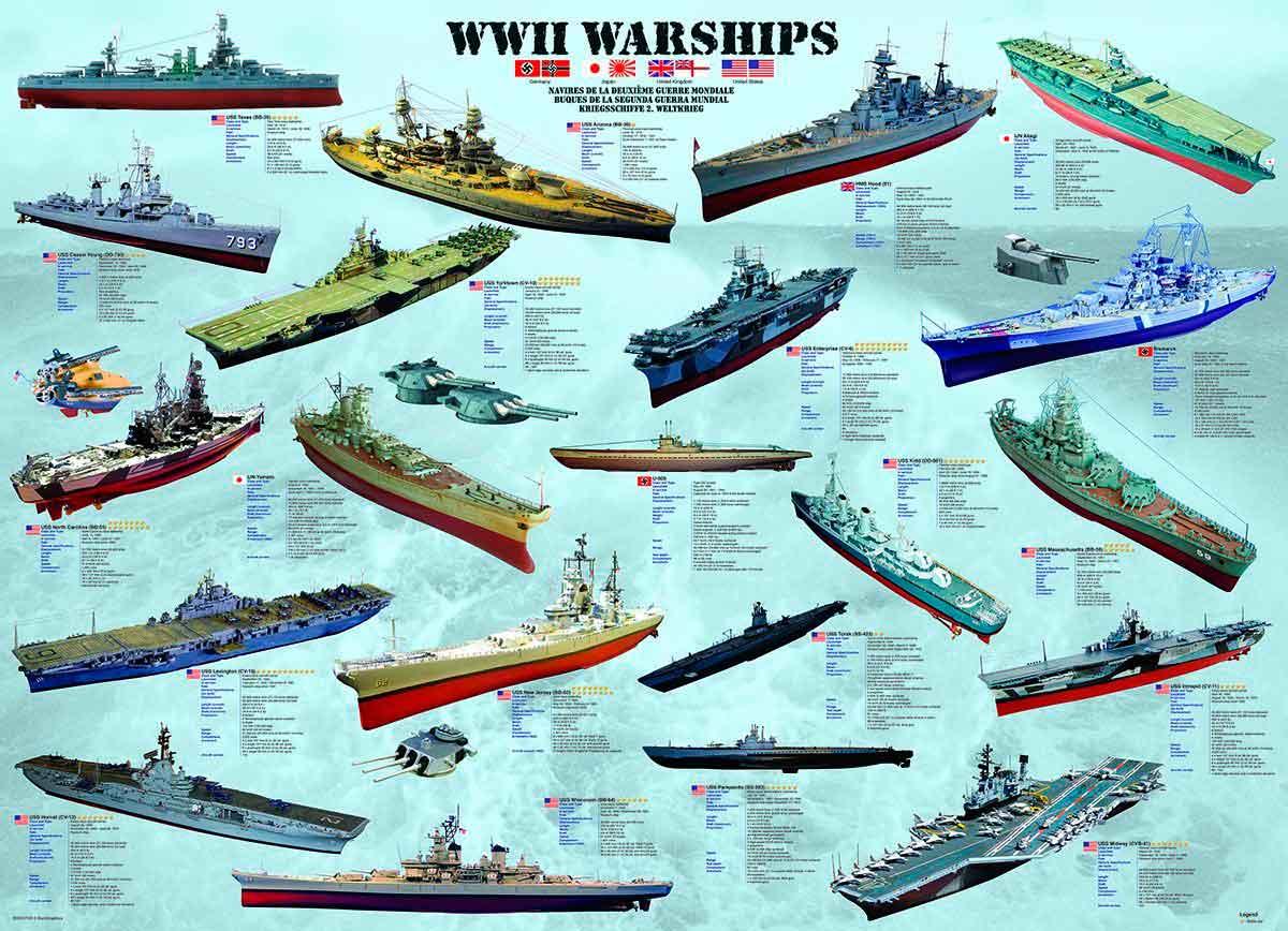 Puzzle Eurographics Buques de la 2ª Guerra Mundial de 1000 Pieza