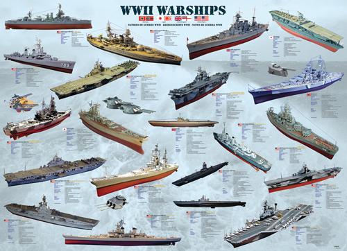 Puzzle Eurographics Buques de la Segunda Guerra Mundial de 1000