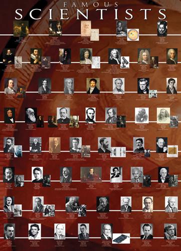 Puzzle Eurographics Científicos Famosos de 1000 Piezas