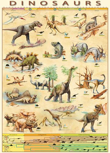 Puzzle Eurographics Dinosaurios de 1000 Piezas
