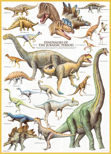 Puzzle Eurographics Dinosaurios del Periodo Jurásico de 1000 Pie