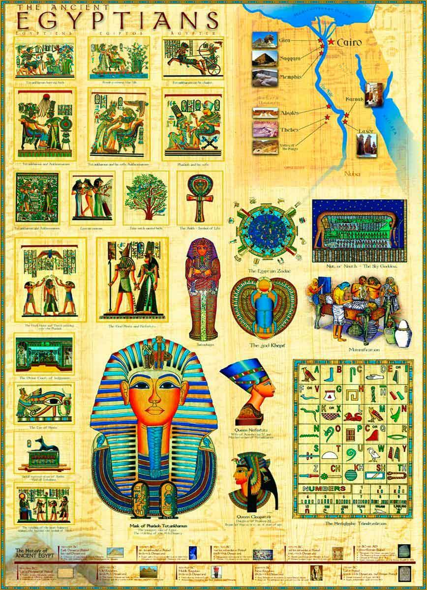 Puzzle Eurographics Egipcios Antiguos de 1000 Piezas