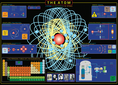 Puzzle Eurographics El Atomo de 1000 Piezas
