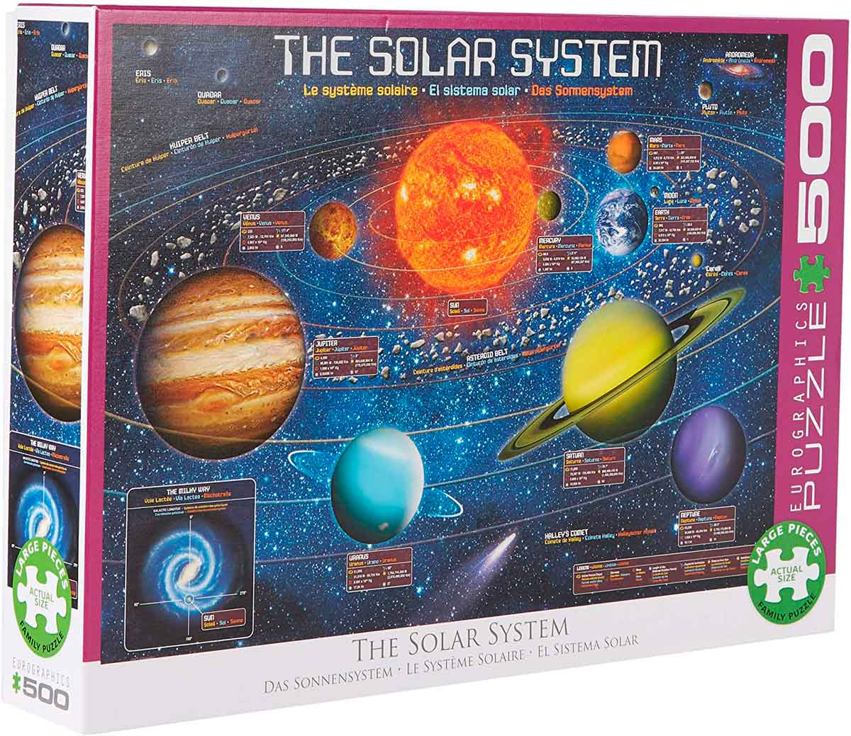 Puzzle Eurographics El Sistema Solar XXL 500p