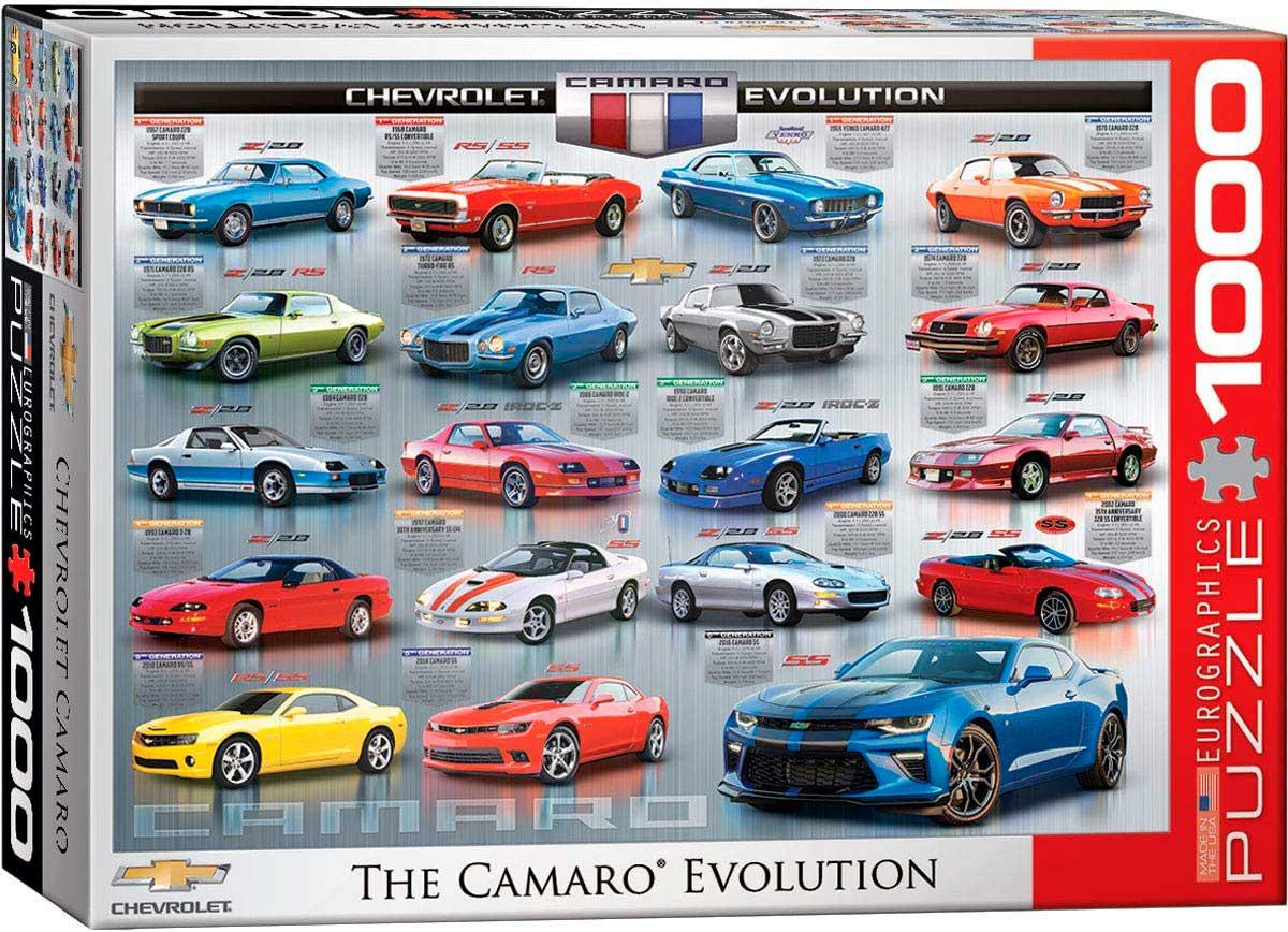 Puzzle Eurographics Evolución del Chevrolet Camaro 1000 Piezas
