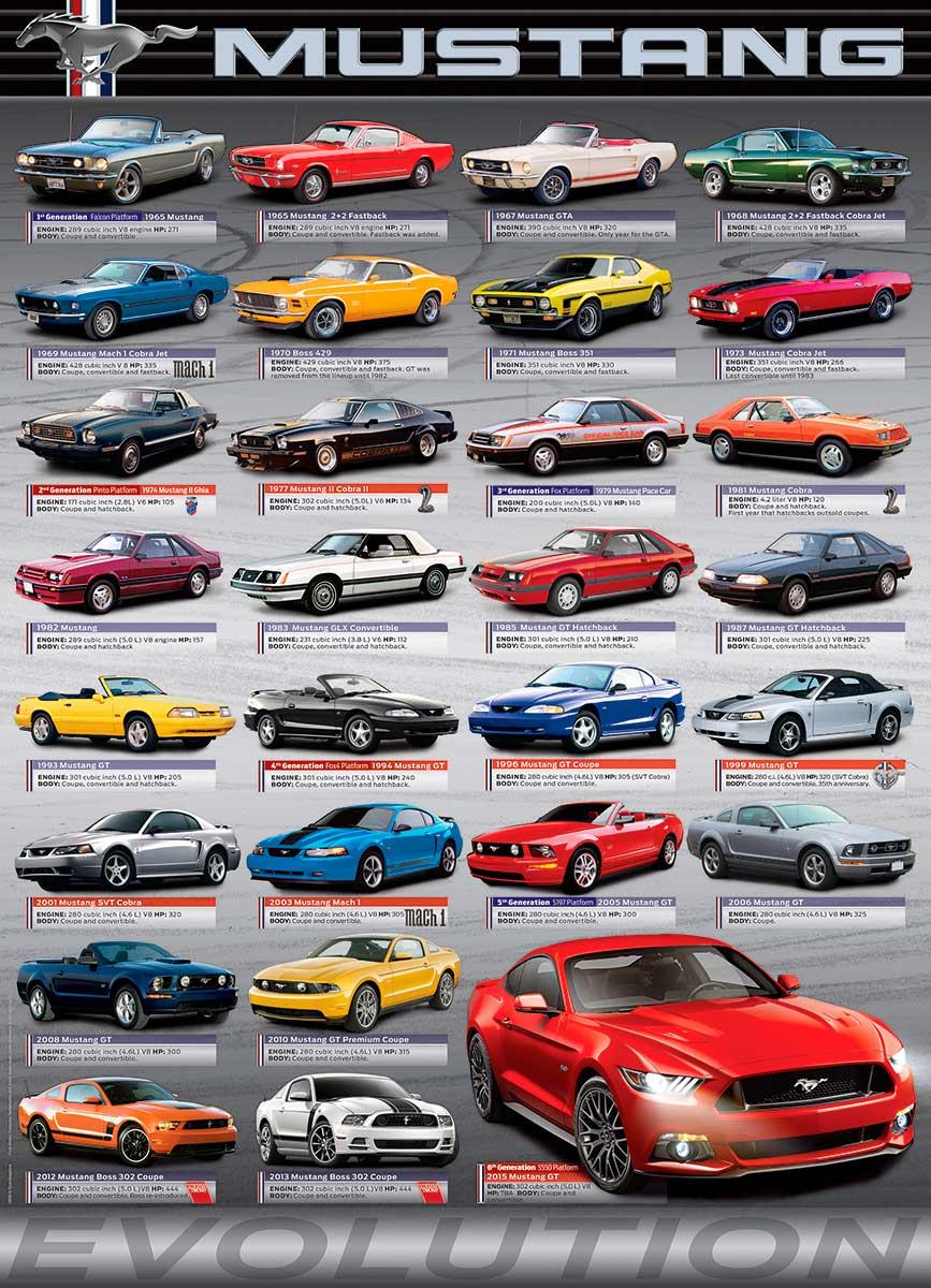Puzzle Eurographics Evolución del Ford Mustang de 1000 Piezas