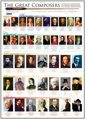 Puzzle Eurographics Grandes Compositores de 1000 Piezas