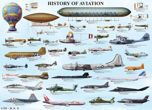 Puzzle Eurographics Historia de la Aviación de 1000 Piezas