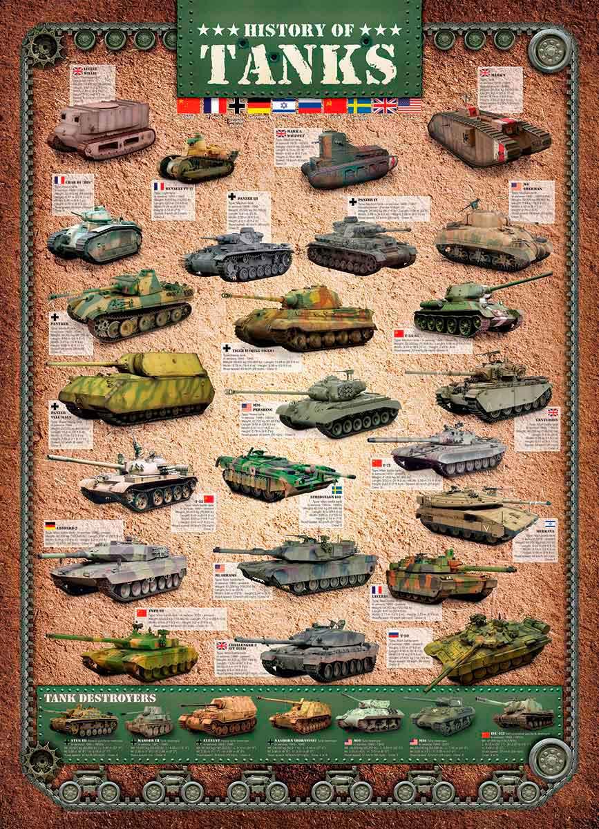 Puzzle Eurographics Historia de los Tanques de 1000 Piezas