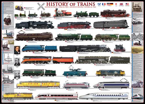 Puzzle Eurographics Historia de los Trenes de 1000 Piezas