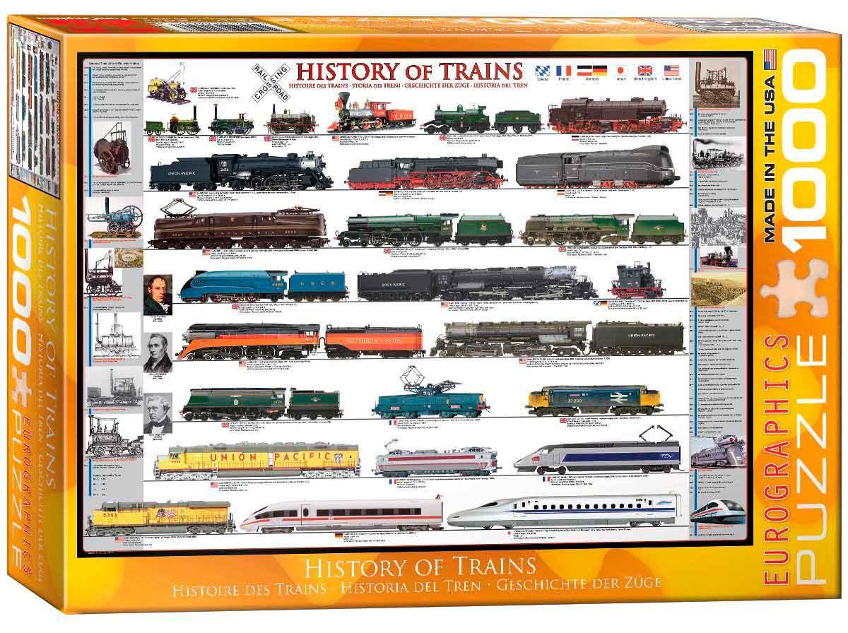 Puzzle Eurographics Historia del Tren 1000 Piezas