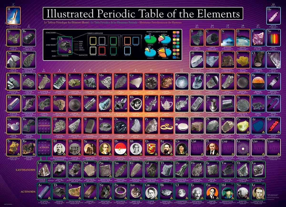 Puzzle Eurographics La Tabla Periódica de los Elementos Ilustrad