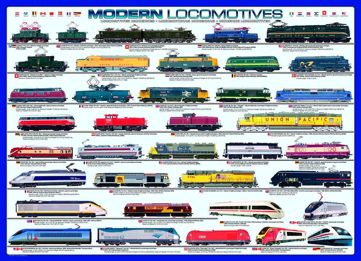 Puzzle Eurographics Locomotoras Modernas de 1000 Piezas