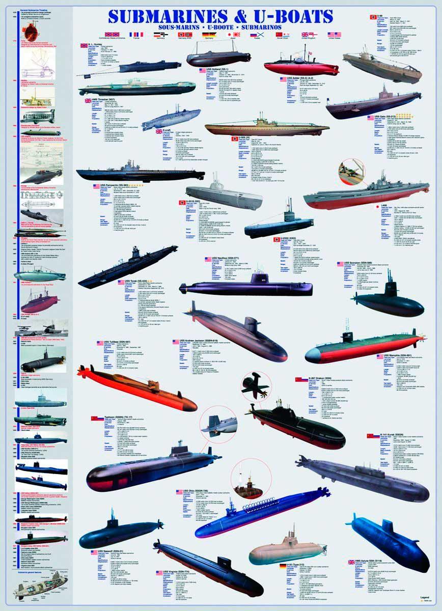 Puzzle Eurographics Submarinos de 1000 Piezas