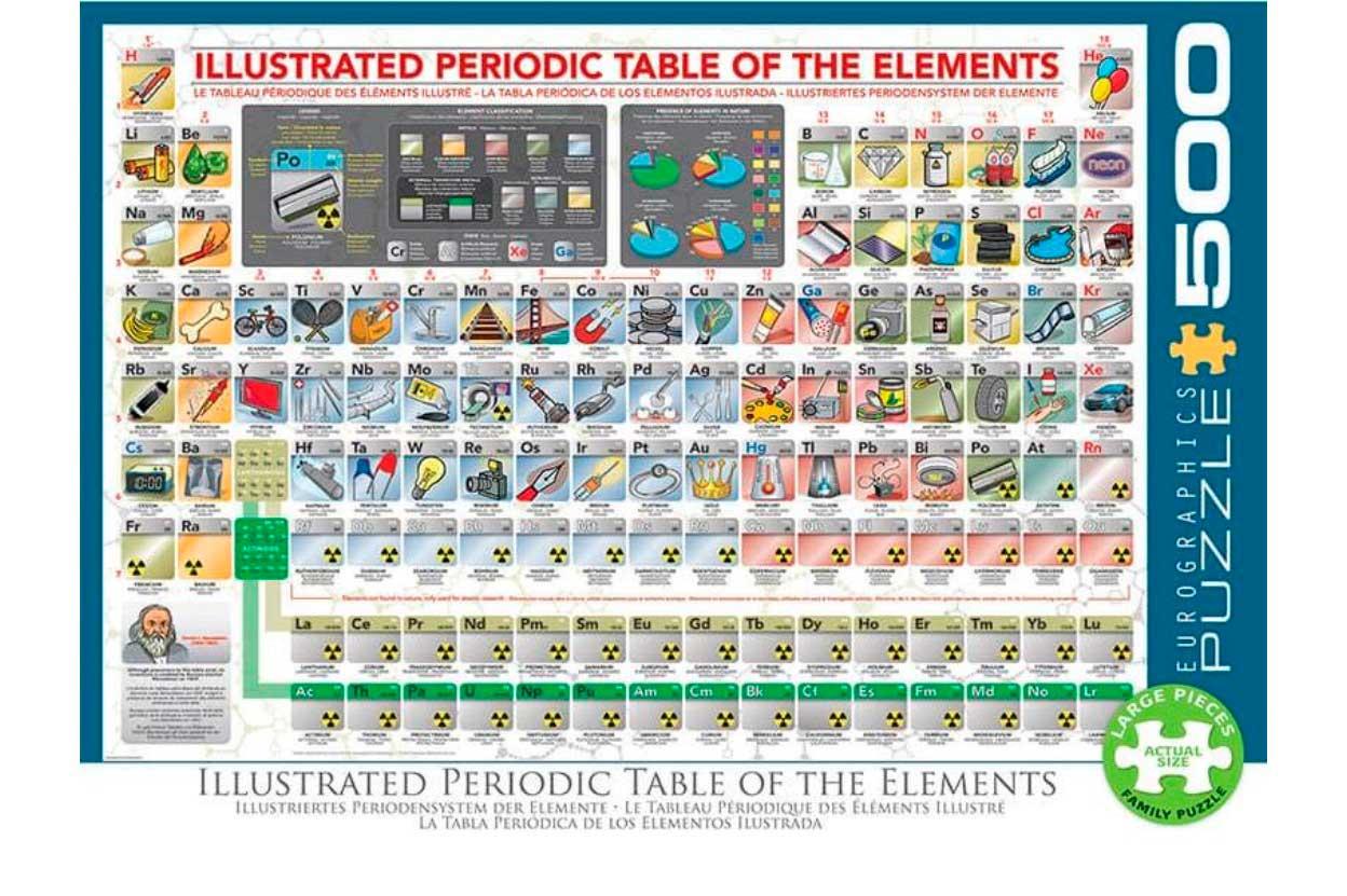 Puzzle Eurographics Tabla Periódica Ilustrada XXL de 500 Piezas