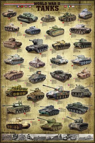 Puzzle Eurographics Tanques de la Segunda Guerra Mundial  1000P