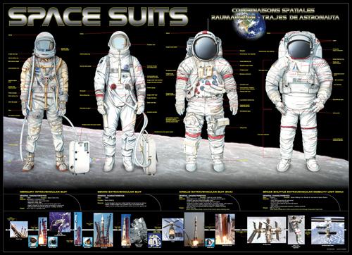 Puzzle Eurographics Trajes Espaciales de 1000 Piezas