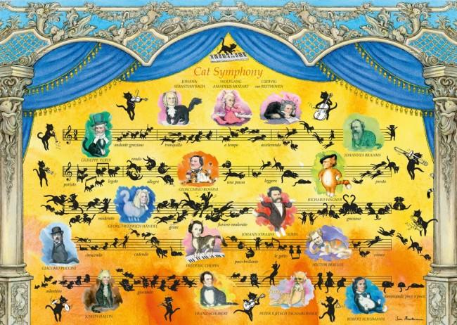 Puzzle Heye Sinfonía de Gatos de 2000 Piezas