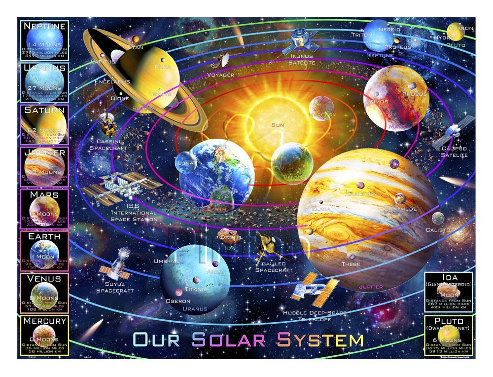 Puzzle Pintoo Nuestro Sistema Solar de 1200 Piezas